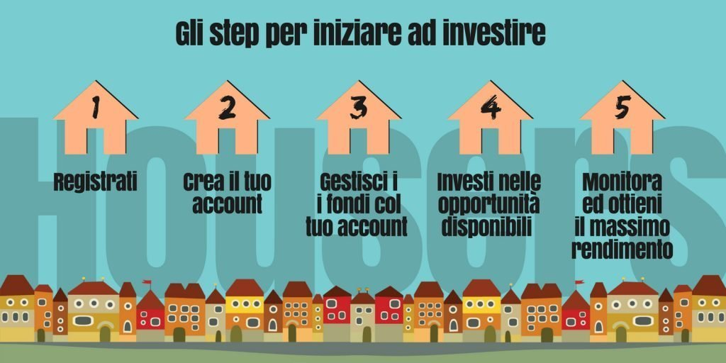dove investire i soldi come funziona housers